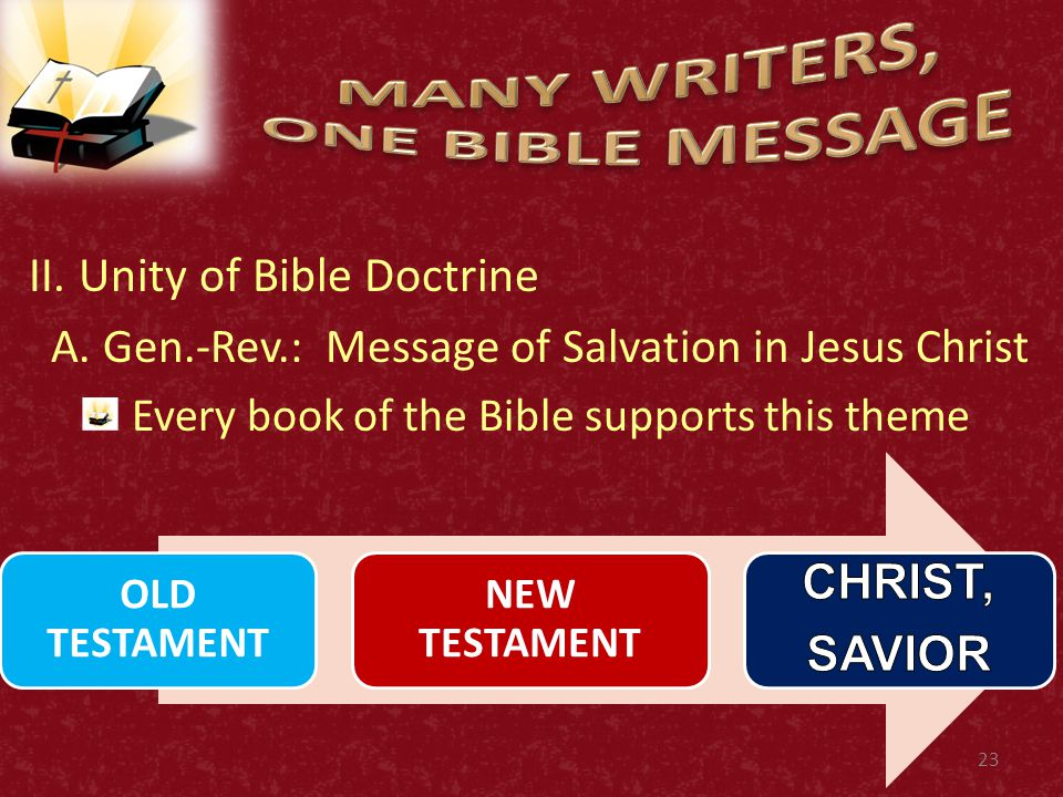 II. Unity of Bible Doctrine A. Gen.-Rev.: Message of Salvation in Jesus Christ Every book of the Bible supports this theme 23 OLD TESTAMENT NEW TESTAM