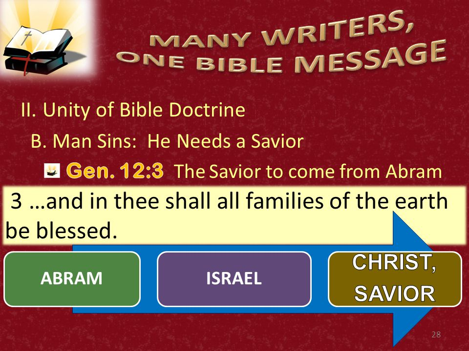 28 3 …and in thee shall all families of the earth be blessed. ABRAMISRAEL