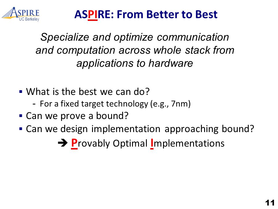 UC Berkeley ASPIRE: From Better to Best  What is the best we can do.
