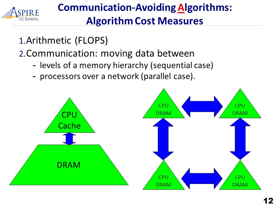 UC Berkeley Communication-Avoiding Algorithms: Algorithm Cost Measures 1.