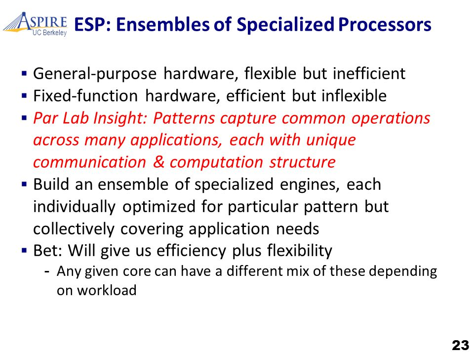 UC Berkeley ESP: Ensembles of Specialized Processors  General-purpose hardware, flexible but inefficient  Fixed-function hardware, efficient but inflexible  Par Lab Insight: Patterns capture common operations across many applications, each with unique communication & computation structure  Build an ensemble of specialized engines, each individually optimized for particular pattern but collectively covering application needs  Bet: Will give us efficiency plus flexibility -Any given core can have a different mix of these depending on workload 23