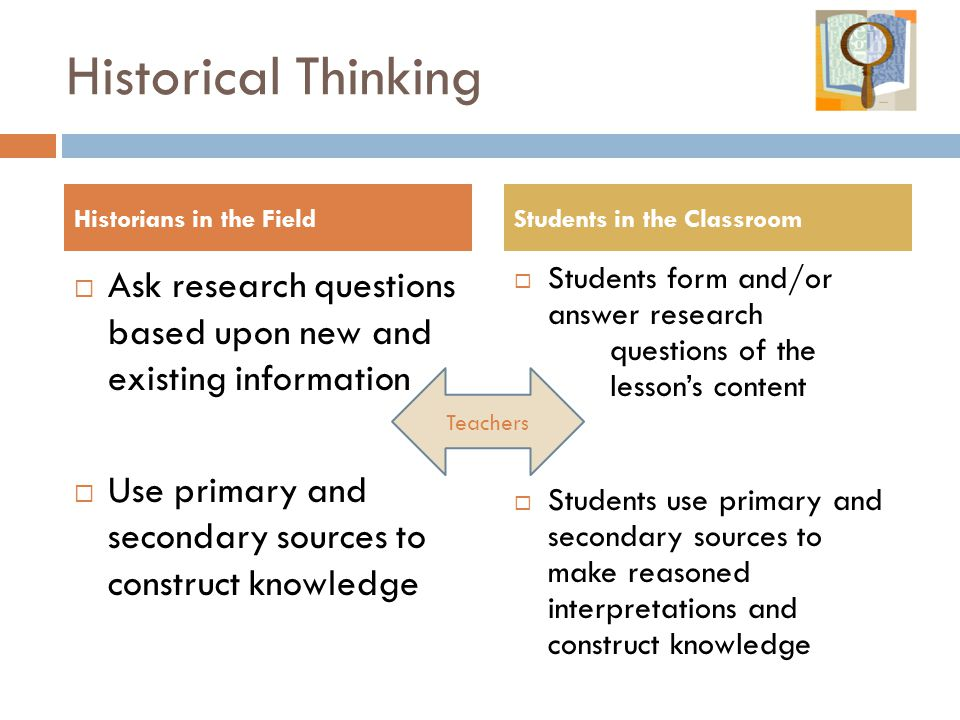 Historical Thinking  Ask research questions based upon new and existing information  Use primary and secondary sources to construct knowledge  Students form and/or answer research questions of the lesson's content  Students use primary and secondary sources to make reasoned interpretations and construct knowledge Historians in the FieldStudents in the Classroom Teachers