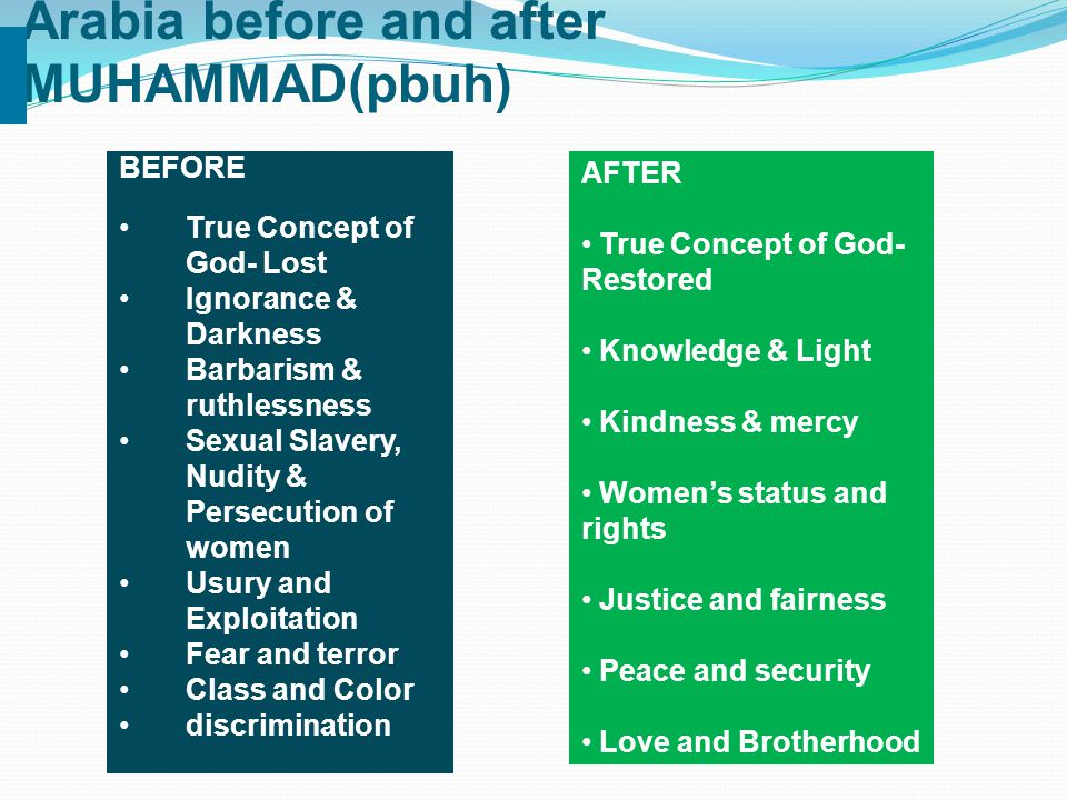 Arabia before and after MUHAMMAD(pbuh) BEFORE True Concept of God- Lost Ignorance & Darkness Barbarism & ruthlessness Sexual Slavery, Nudity & Persecu