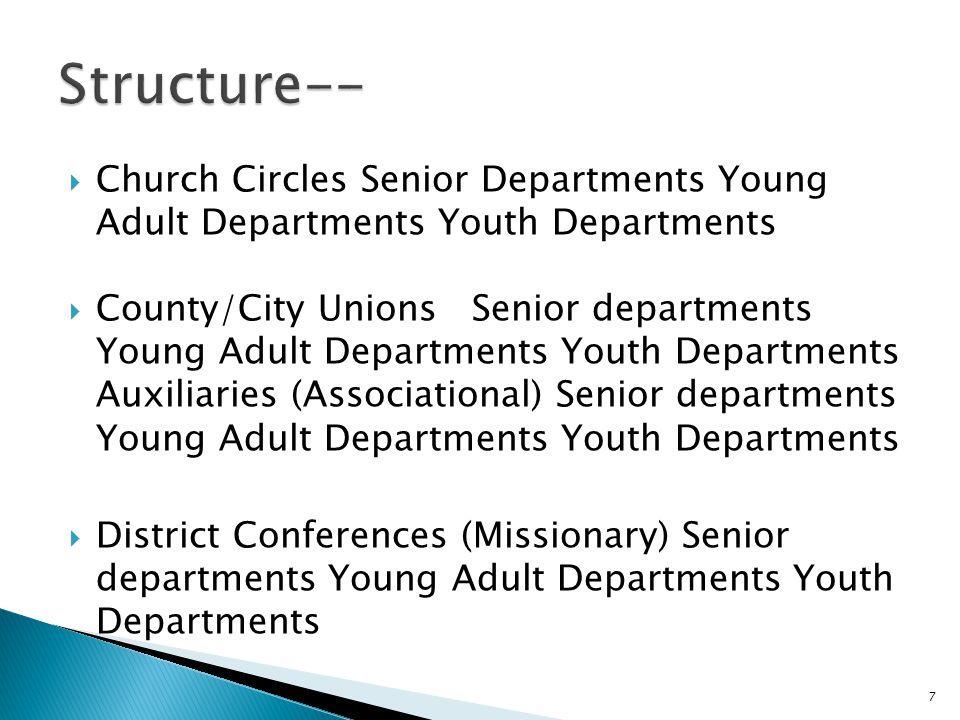  Church Circles Senior Departments Young Adult Departments Youth Departments  County/City Unions Senior departments Young Adult Departments Youth De