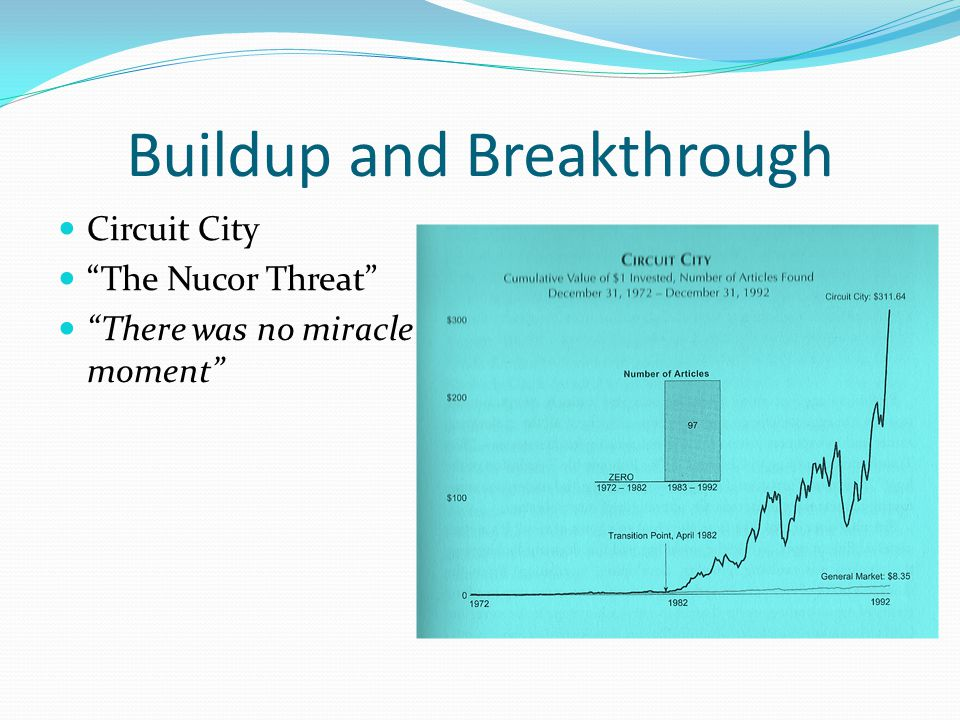 Buildup and Breakthrough Circuit City The Nucor Threat There was no miracle moment