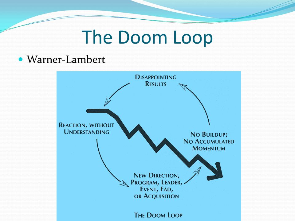 The Doom Loop Warner-Lambert