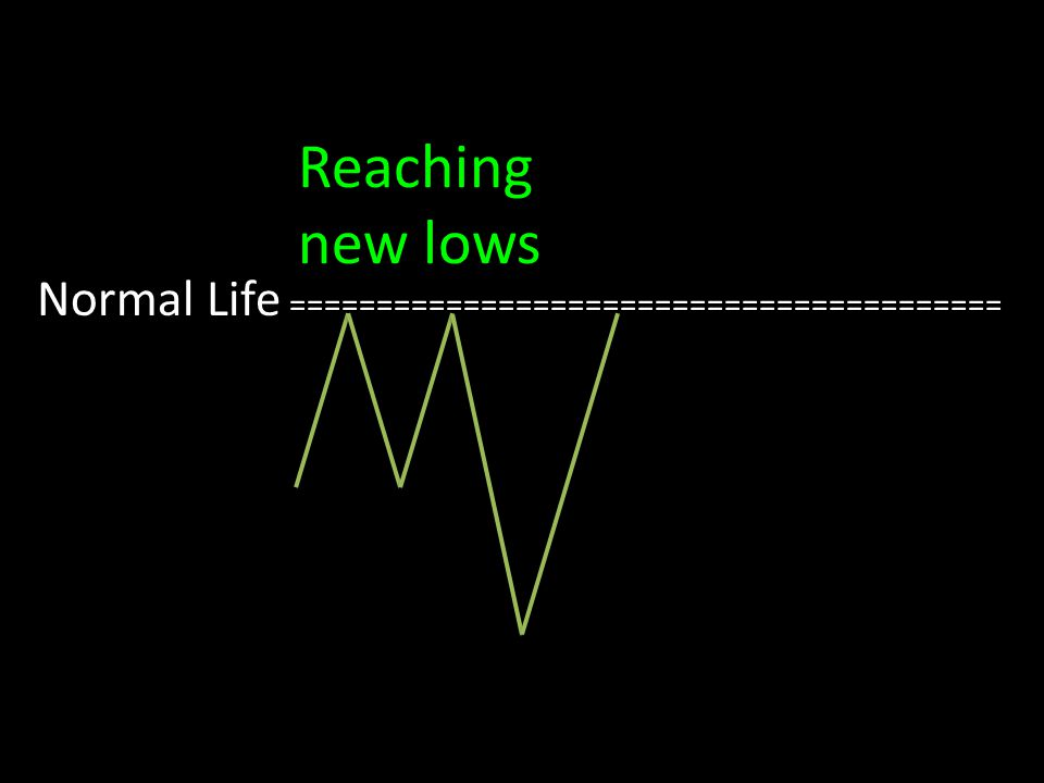 Normal Life ========================================= Reaching new lows