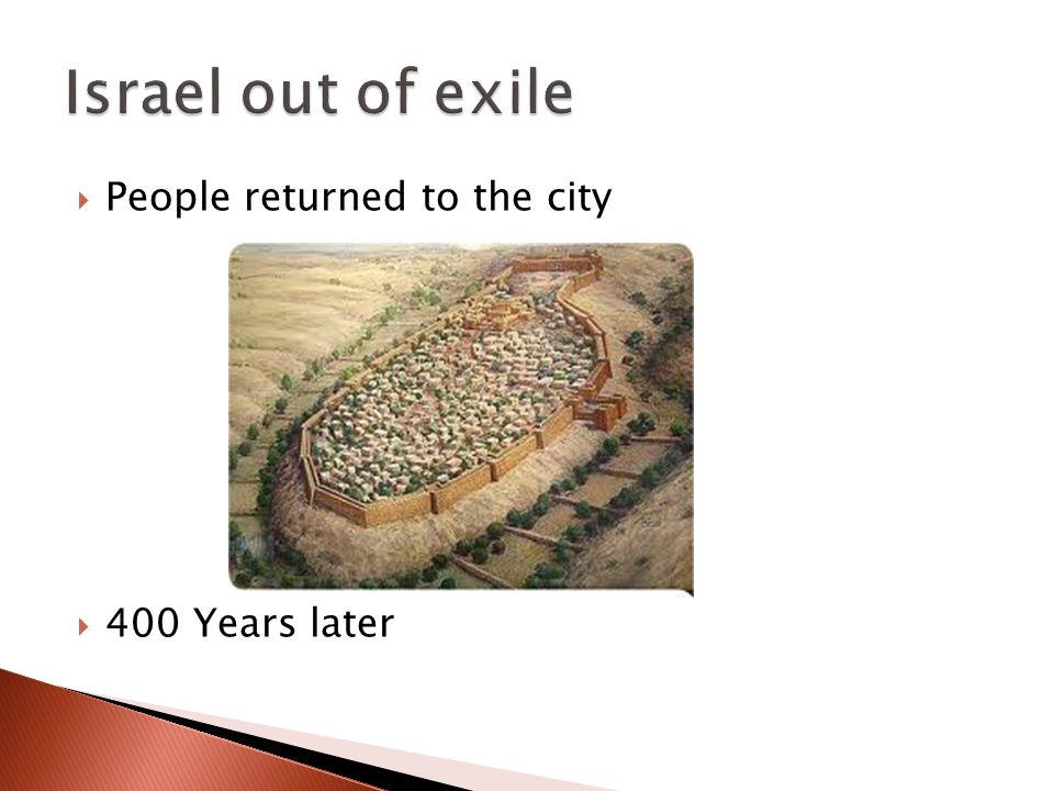  People returned to the city  400 Years later