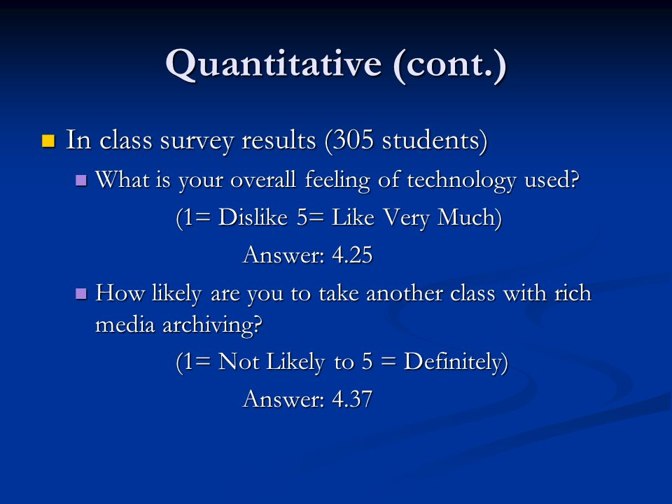 Quantitative (cont.) In class survey results (305 students) In class survey results (305 students) What is your overall feeling of technology used.