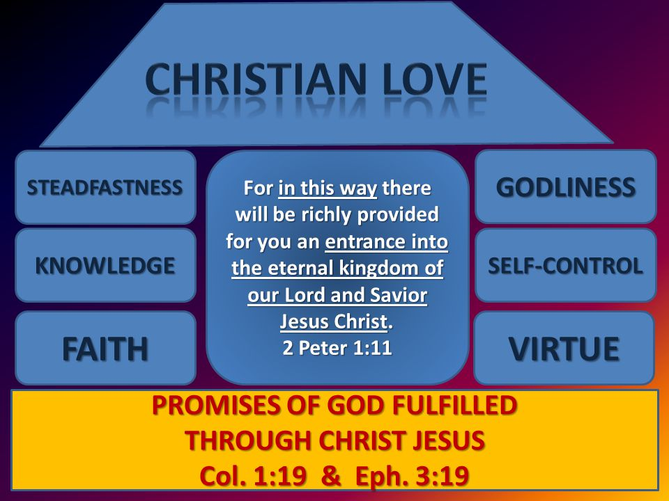 GODLINESS STEADFASTNESS SELF-CONTROL PROMISES OF GOD FULFILLED THROUGH CHRIST JESUS Col. 1:19 & Eph. 3:19 FAITHVIRTUE KNOWLEDGE For in this way there