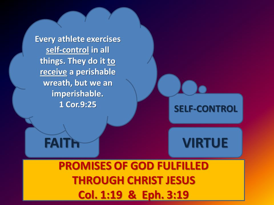SELF-CONTROL PROMISES OF GOD FULFILLED THROUGH CHRIST JESUS Col. 1:19 & Eph. 3:19 FAITHVIRTUE KNOWLEDGE Every athlete exercises self-control in all th