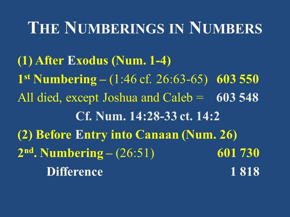 T HE N UMBERINGS IN N UMBERS (1) After Exodus (Num.