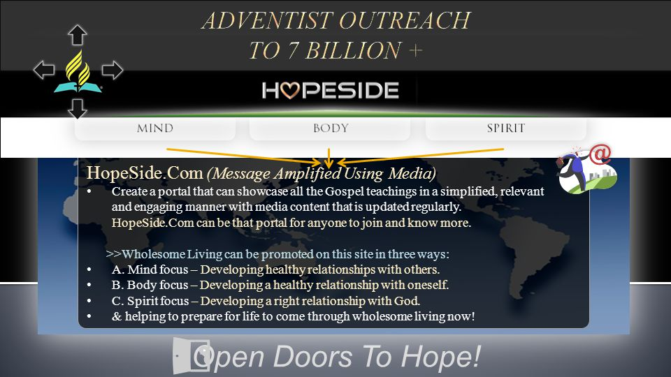 Open Doors To Hope.