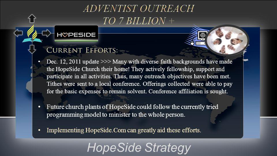 HopeSide Strategy Dec.