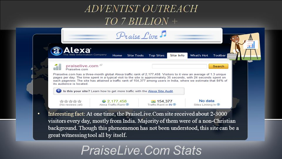 Interesting fact: At one time, the PraiseLive.Com site received about 2-3000 visitors every day, mostly from India.