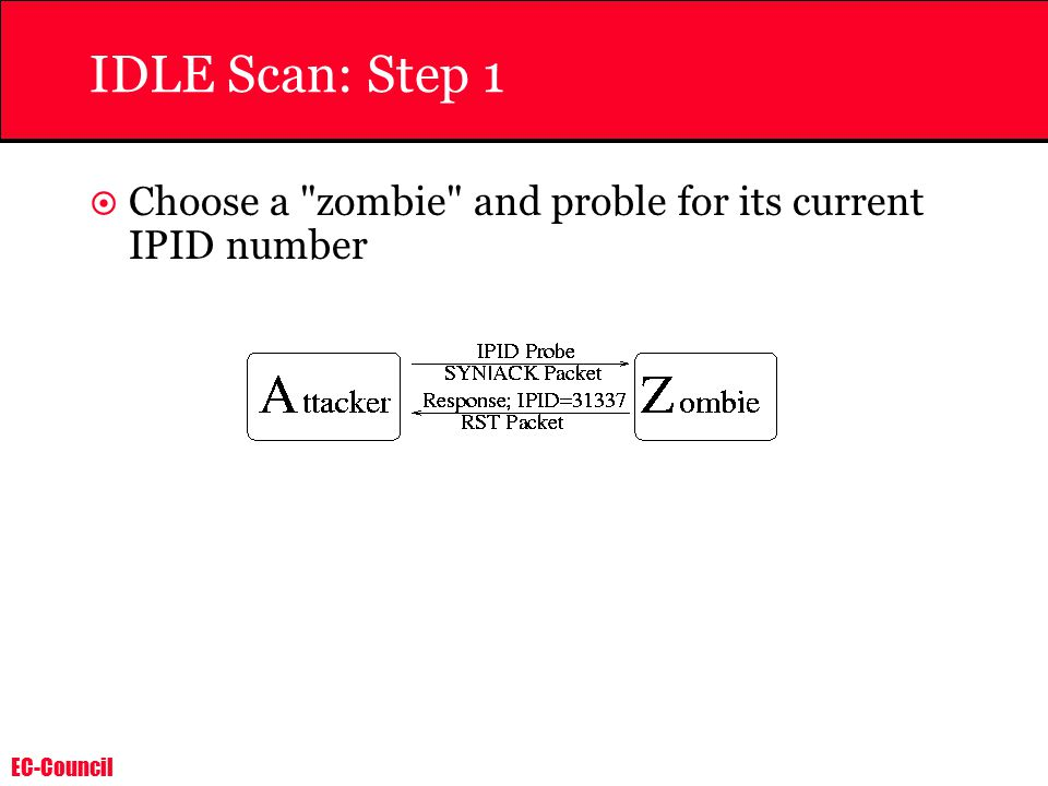EC-Council IDLE Scan: Step 1  Choose a zombie and proble for its current IPID number
