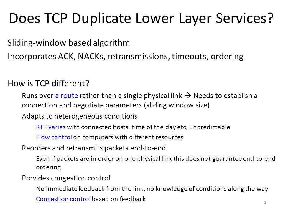 Client's ACK Packet 14 Client's PortServer's Port Server's ISN + 1 20ACK