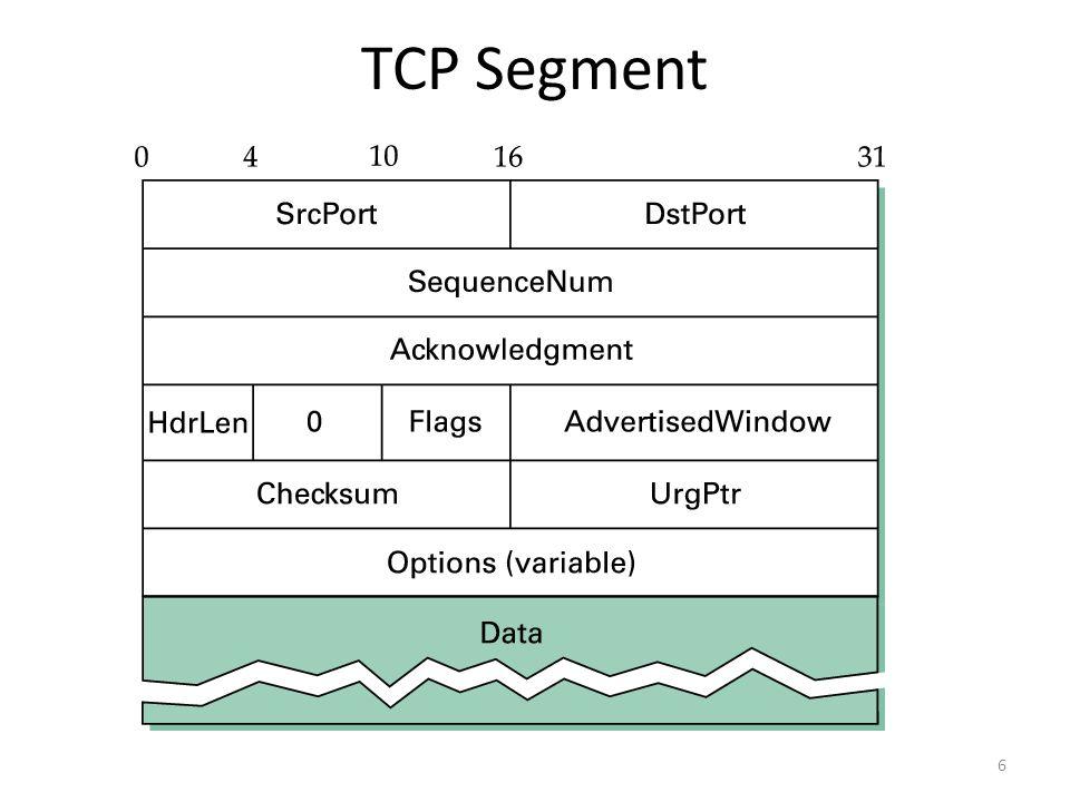 TCP Segment 6