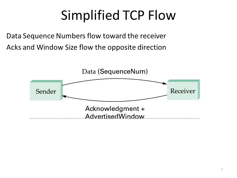 Header Fields in a Segment define a TCP connection SequenceNum: Sequence number of the first byte in the segment Flags: 6-bit field: SYN, FIN, RESET, PUSH, URG, ACK SYN, FIN: Establish and terminate a TCP connection ACK: request for an acknowledgement URG: Urgent Data UrgPtr points to where the urgent data ends PUSH: a notification to the application running over TCP RESET: some error occurred and the connection needs to be aborted 8