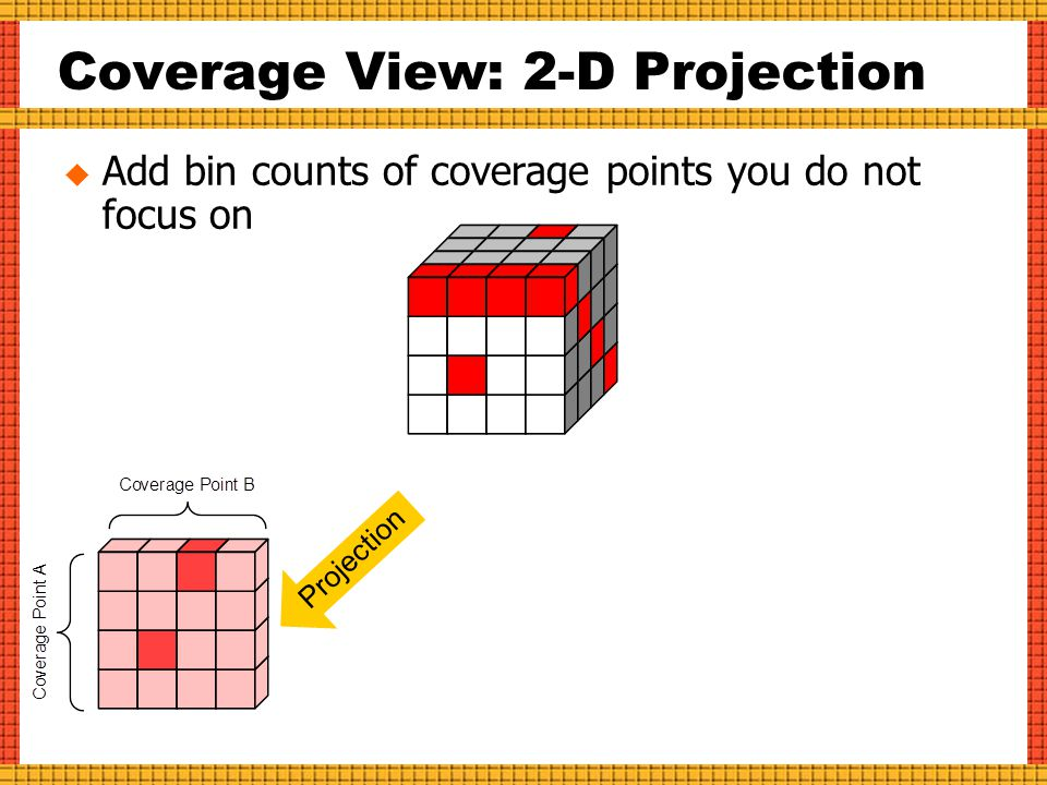 Coverage View: 2-D Projection  Add bin counts of coverage points you do not focus on Projection