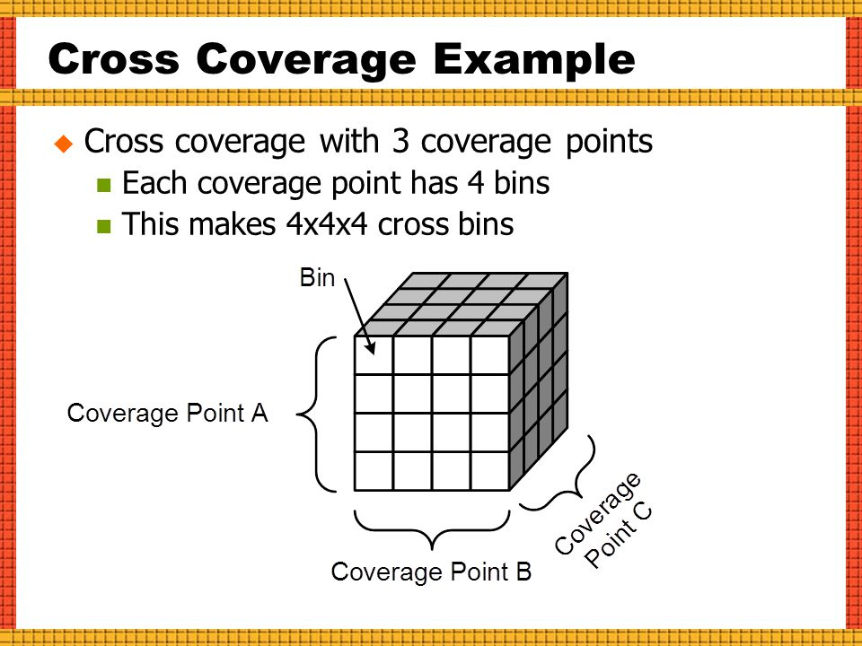 Cross Coverage Example  Cross coverage with 3 coverage points Each coverage point has 4 bins This makes 4x4x4 cross bins