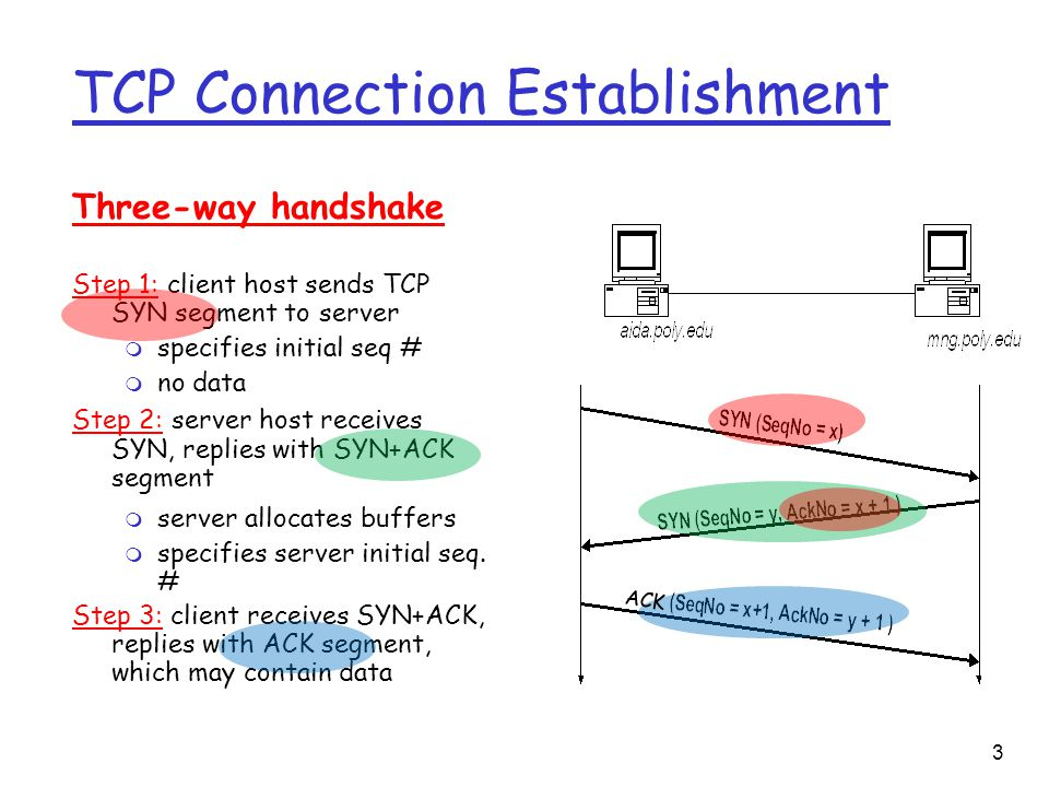 3 TCP Connection Establishment Three-way handshake Step 1: client host sends TCP SYN segment to server m specifies initial seq # m no data Step 2: server host receives SYN, replies with SYN+ACK segment m server allocates buffers m specifies server initial seq.