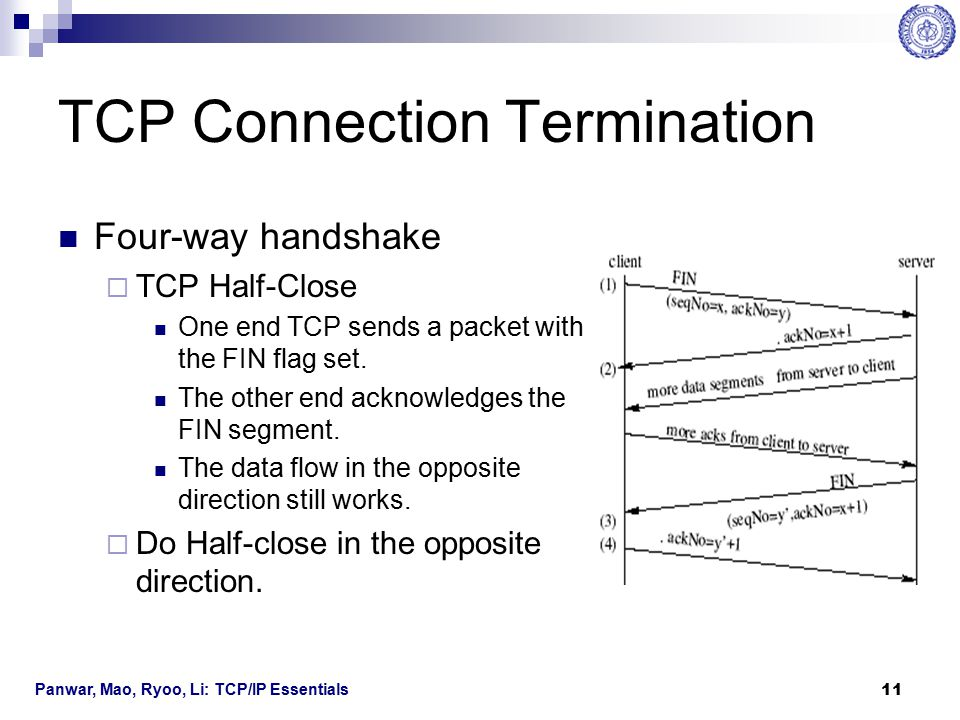 Panwar, Mao, Ryoo, Li: TCP/IP Essentials 12 TCP Timers TCP Connection Establishment Timer  The maximum period of time TCP keeps on trying to build a connection before it gives up.