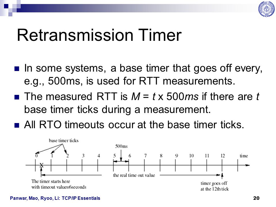 Panwar, Mao, Ryoo, Li: TCP/IP Essentials 21 RTO Exponential Backoff RTT measurement is not performed for a retransmitted TCP segment.