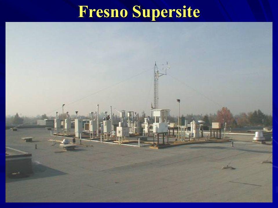 Fresno Supersite