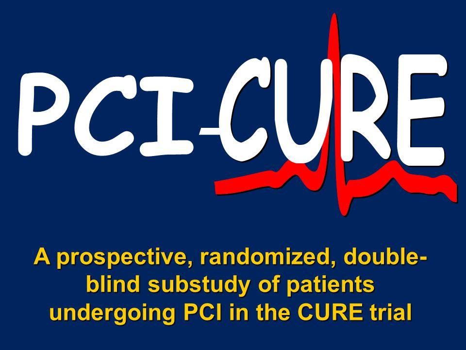 PCI - Long Term Outcomes EventsPlacebo N =1345 Clopid N =1313 RR95% CIP PCI to End CV Death, MI8.0%6.0%0.750.56-1.000.047 MI6.4%4.5%0.710.51-0.99 >30 days to End CV Death, MI, Rehosp.