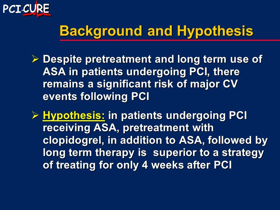 PCI - Overall Results: CV Death or MI Mehta SR et al. Lancet 2001:358:527-33