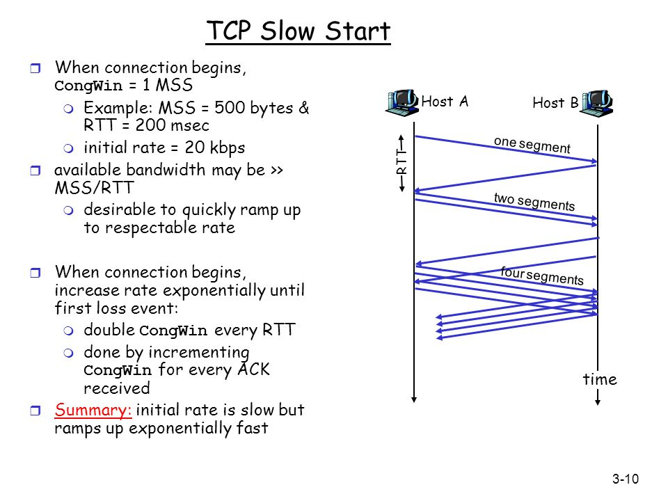 3-10 TCP Slow Start  When connection begins, CongWin = 1 MSS m Example: MSS = 500 bytes & RTT = 200 msec m initial rate = 20 kbps r available bandwid