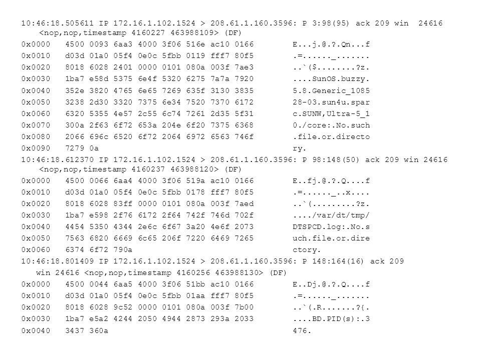 10:46:18.505611 IP 172.16.1.102.1524 > 208.61.1.160.3596: P 3:98(95) ack 209 win 24616 (DF) 0x0000 4500 0093 6aa3 4000 3f06 516e ac10 0166 E...j.@.?.Qn...f 0x0010 d03d 01a0 05f4 0e0c 5fbb 0119 fff7 80f5.=......_.......