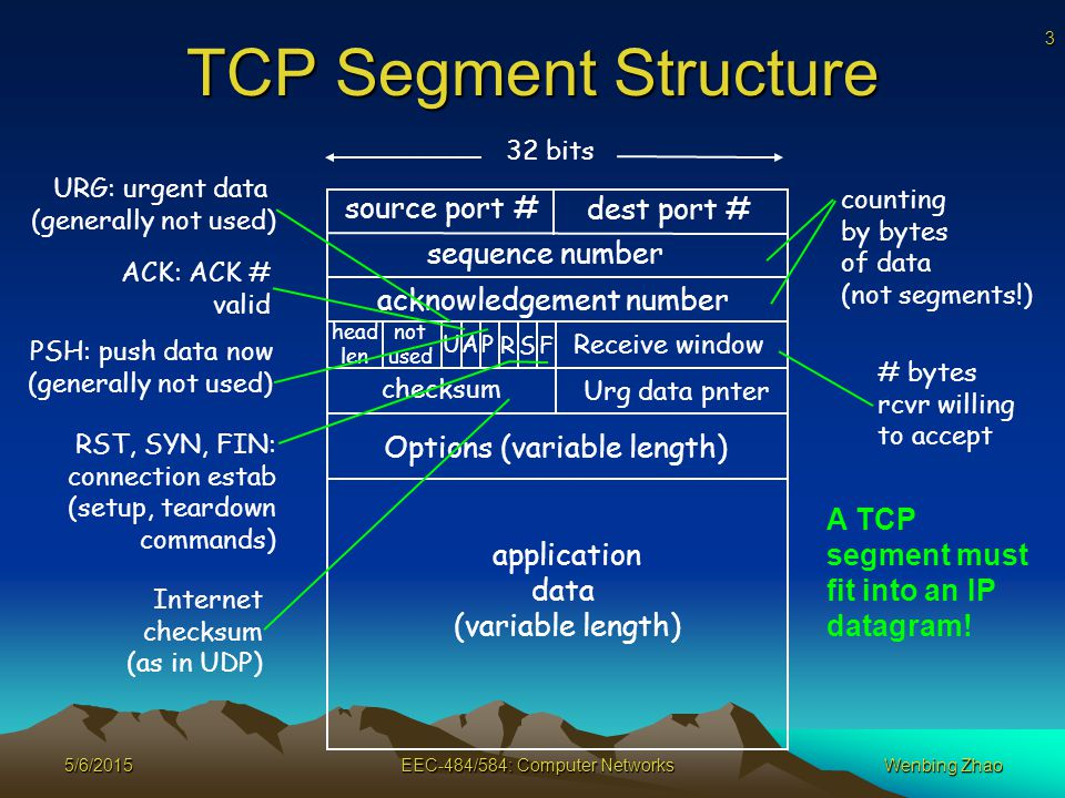 3 5/6/2015EEC-484/584: Computer NetworksWenbing Zhao TCP Segment Structure source port # dest port # 32 bits application data (variable length) sequence number acknowledgement number Receive window Urg data pnter checksum F SR PAU head len not used Options (variable length) URG: urgent data (generally not used) ACK: ACK # valid PSH: push data now (generally not used) RST, SYN, FIN: connection estab (setup, teardown commands) # bytes rcvr willing to accept counting by bytes of data (not segments!) Internet checksum (as in UDP) A TCP segment must fit into an IP datagram!