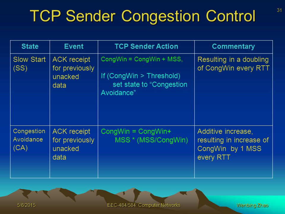 31 5/6/2015EEC-484/584: Computer NetworksWenbing Zhao TCP Sender Congestion Control StateEventTCP Sender ActionCommentary Slow Start (SS) ACK receipt for previously unacked data CongWin = CongWin + MSS, If (CongWin > Threshold) set state to Congestion Avoidance Resulting in a doubling of CongWin every RTT Congestion Avoidance (CA) ACK receipt for previously unacked data CongWin = CongWin+ MSS * (MSS/CongWin) Additive increase, resulting in increase of CongWin by 1 MSS every RTT