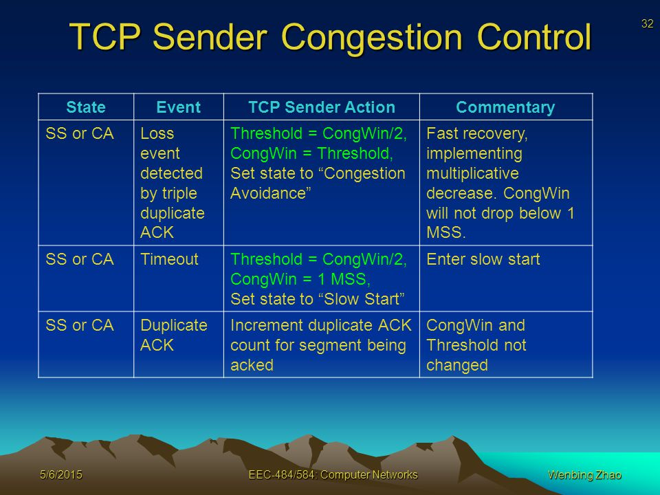 32 5/6/2015EEC-484/584: Computer NetworksWenbing Zhao TCP Sender Congestion Control StateEventTCP Sender ActionCommentary SS or CALoss event detected by triple duplicate ACK Threshold = CongWin/2, CongWin = Threshold, Set state to Congestion Avoidance Fast recovery, implementing multiplicative decrease.