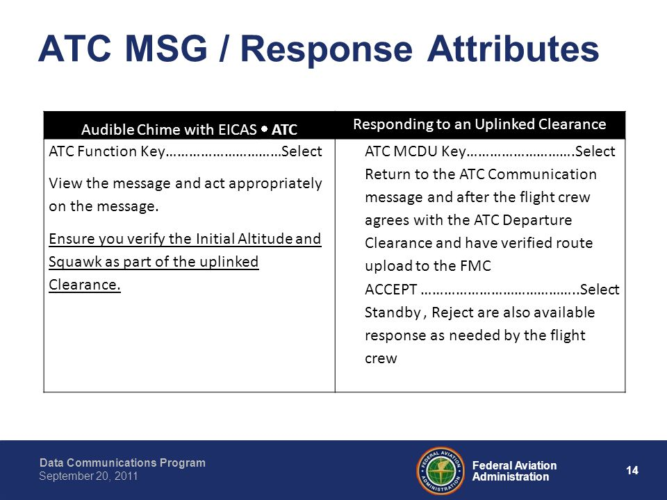 Data Communications Program 14 Federal Aviation Administration September 20, 2011 ATC MSG / Response Attributes Audible Chime with EICAS  ATC Responding to an Uplinked Clearance ATC Function Key…………………………Select View the message and act appropriately on the message.