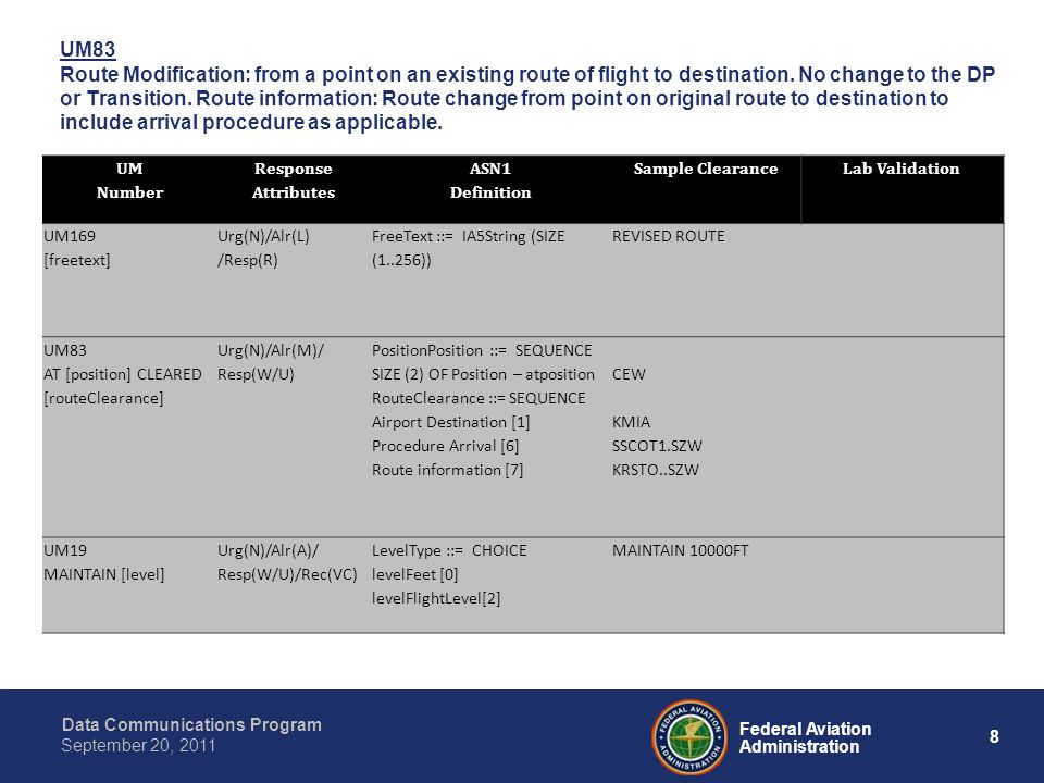 Data Communications Program 9 Federal Aviation Administration September 20, 2011 J50 Revised DCL - UM79 - Cleared TO VIA EIC AEX MCB CEW SZW SSCOT1.SZW CLARE2.SWB J2 UM79 CLEARED TO [position] VIA [routeClearance] Urg(N)/Alr(M)/ Resp(W/U) PositionPosition ::= SEQUENCE SIZE (2) OF Position – toposition RouteClearance ::= SEQUENCE Airport Departure[0] Airport Destination [1] Route information [7] MCB KDFW KMIA SWB All previously entered data (Man or via FMC Load) is retained FROM MCB and beyond to destination NOTE DP is manually entered by the flight crew.