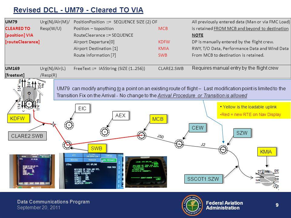 Data Communications Program 10 Federal Aviation Administration September 20, 2011 UM79: Procedure Departure and different transition fix.