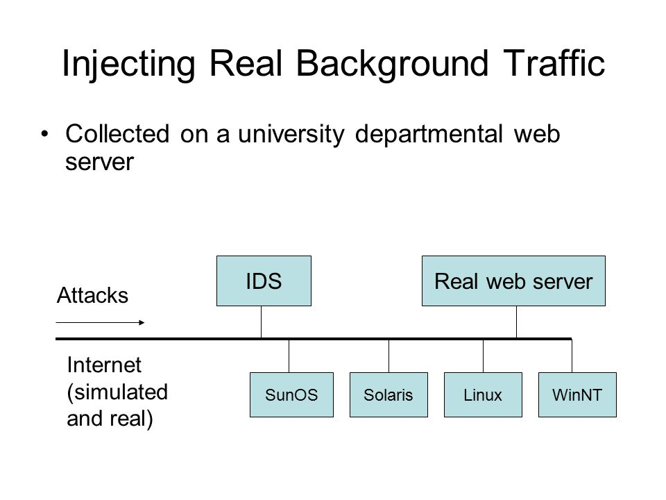 Injecting Real Background Traffic Collected on a university departmental web server SunOSSolarisLinuxWinNT IDS Internet (simulated and real) Attacks Real web server