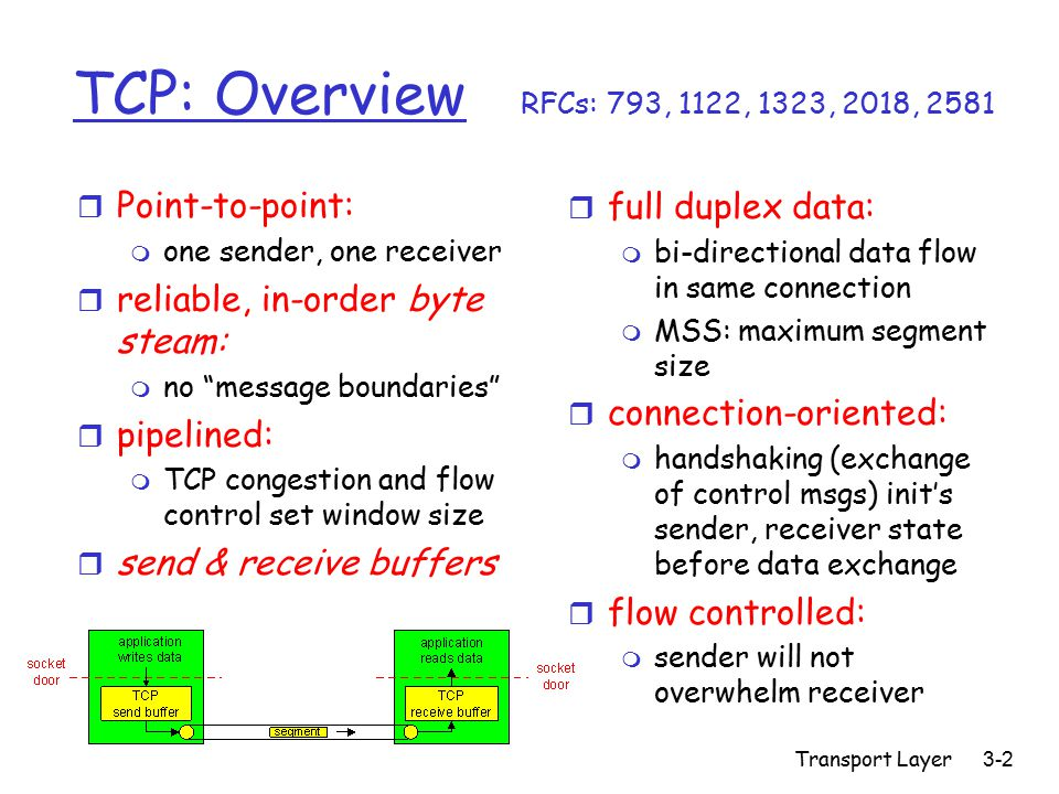 Transport Layer 3-2 TCP: Overview RFCs: 793, 1122, 1323, 2018, 2581 r full duplex data: m bi-directional data flow in same connection m MSS: maximum segment size r connection-oriented: m handshaking (exchange of control msgs) init's sender, receiver state before data exchange r flow controlled: m sender will not overwhelm receiver r Point-to-point: m one sender, one receiver r reliable, in-order byte steam: m no message boundaries r pipelined: m TCP congestion and flow control set window size r send & receive buffers