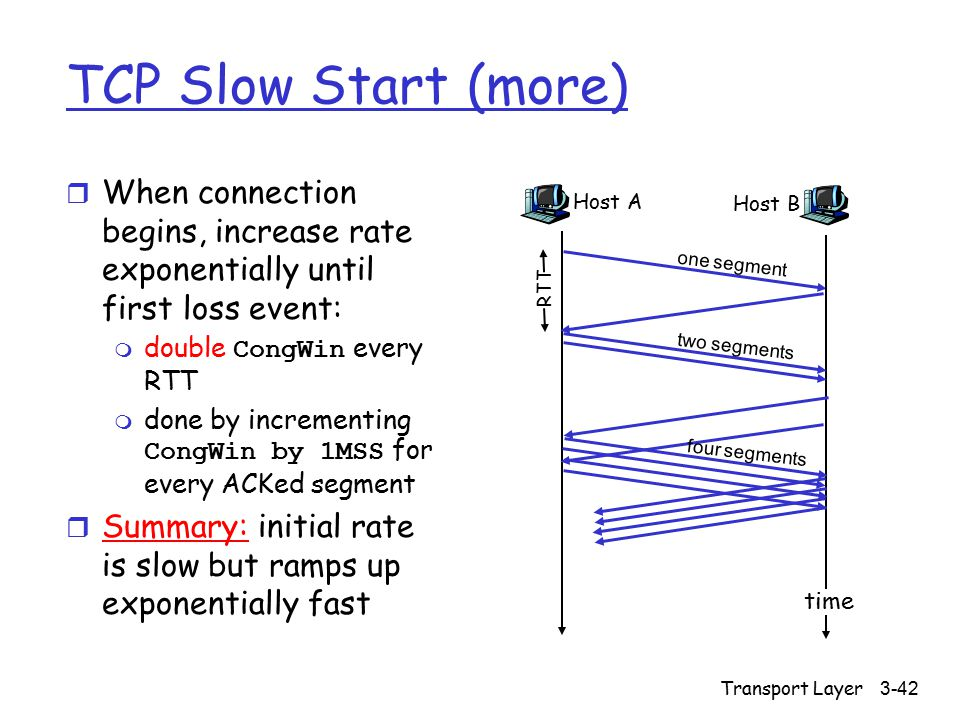 Transport Layer 3-42 TCP Slow Start (more) r When connection begins, increase rate exponentially until first loss event:  double CongWin every RTT  done by incrementing CongWin by 1MSS for every ACKed segment r Summary: initial rate is slow but ramps up exponentially fast Host A one segment RTT Host B time two segments four segments