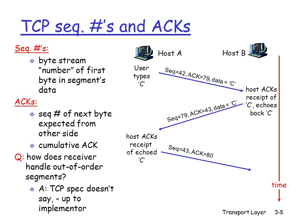 Transport Layer 3-5 TCP seq. #'s and ACKs Seq.