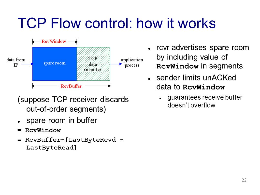 22 TCP Flow control: how it works (suppose TCP receiver discards out-of-order segments) spare room in buffer = RcvWindow = RcvBuffer-[LastByteRcvd - LastByteRead] rcvr advertises spare room by including value of RcvWindow in segments sender limits unACKed data to RcvWindow guarantees receive buffer doesn't overflow