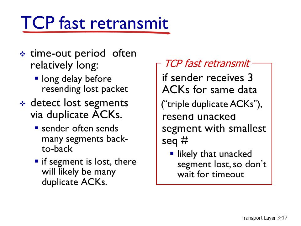 Transport Layer 3-17 TCP fast retransmit  time-out period often relatively long:  long delay before resending lost packet  detect lost segments via duplicate ACKs.