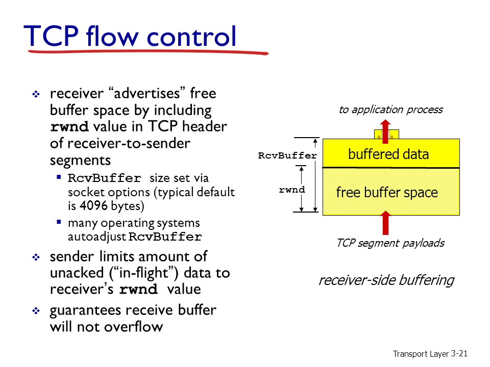 Transport Layer 3-21 TCP flow control buffered data free buffer space rwnd RcvBuffer TCP segment payloads to application process  receiver advertises free buffer space by including rwnd value in TCP header of receiver-to-sender segments  RcvBuffer size set via socket options (typical default is 4096 bytes)  many operating systems autoadjust RcvBuffer  sender limits amount of unacked ( in-flight ) data to receiver's rwnd value  guarantees receive buffer will not overflow receiver-side buffering