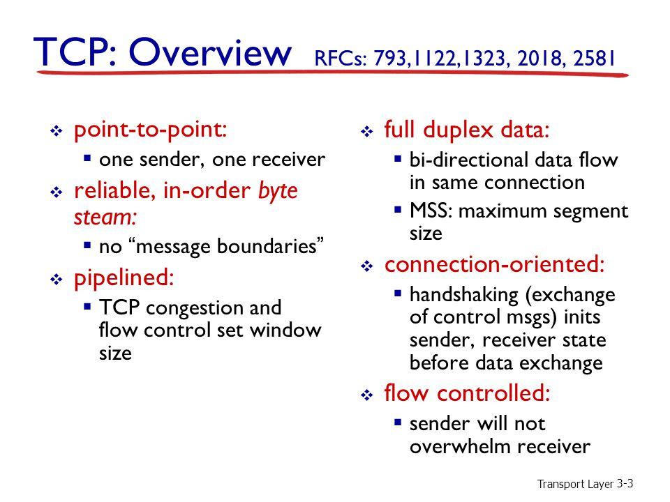 Transport Layer 3-14 TCP: retransmission scenarios lost ACK scenario Host B Host A Seq=92, 8 bytes of data ACK=100 Seq=92, 8 bytes of data X timeout ACK=100 premature timeout Host B Host A Seq=92, 8 bytes of data ACK=100 Seq=92, 8 bytes of data timeout ACK=120 Seq=100, 20 bytes of data ACK=120 SendBase=100 SendBase=120 SendBase=92