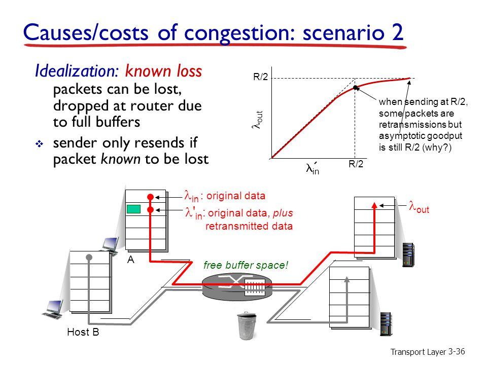 Transport Layer 3-36 in : original data out in : original data, plus retransmitted data free buffer space.