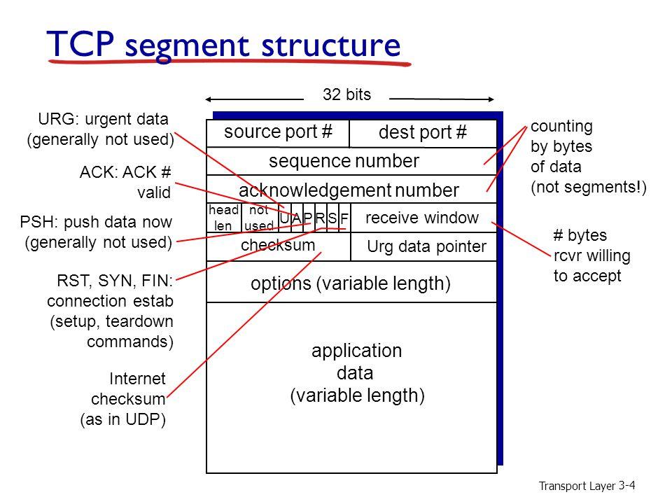 Transport Layer 3-15 TCP: retransmission scenarios X cumulative ACK Host B Host A Seq=92, 8 bytes of data ACK=100 Seq=120, 15 bytes of data timeout Seq=100, 20 bytes of data ACK=120