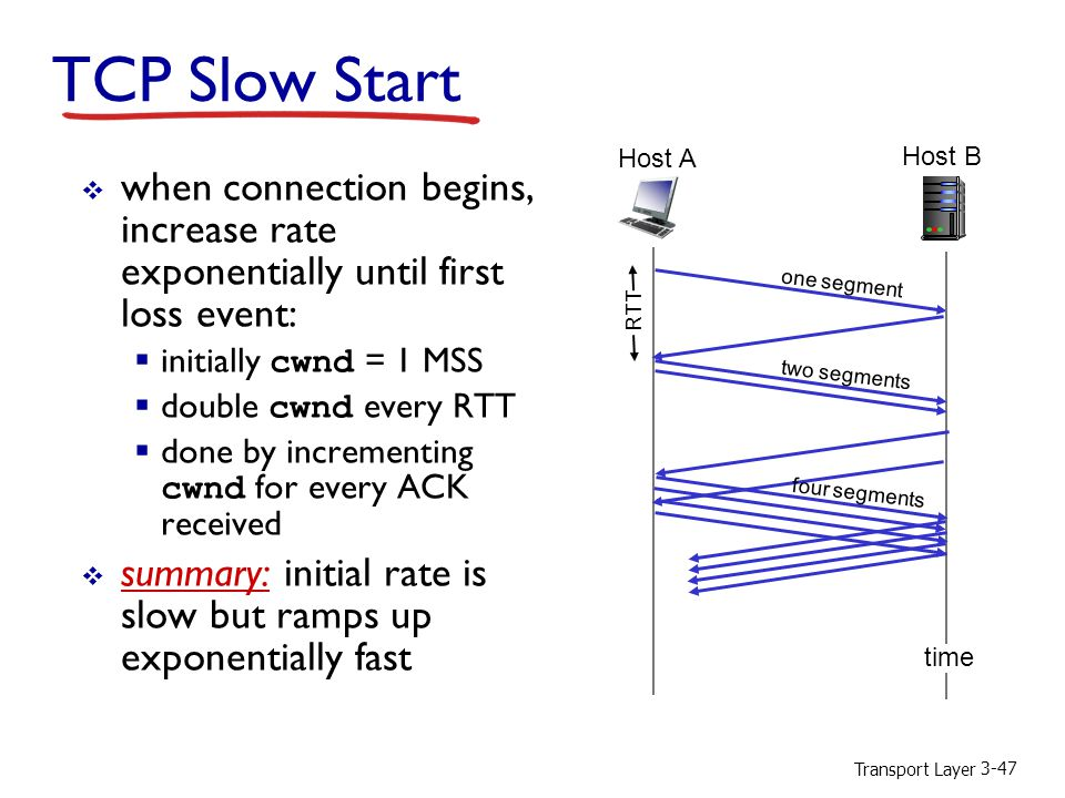 Transport Layer 3-47 TCP Slow Start  when connection begins, increase rate exponentially until first loss event:  initially cwnd = 1 MSS  double cwnd every RTT  done by incrementing cwnd for every ACK received  summary: initial rate is slow but ramps up exponentially fast Host A one segment RTT Host B time two segments four segments